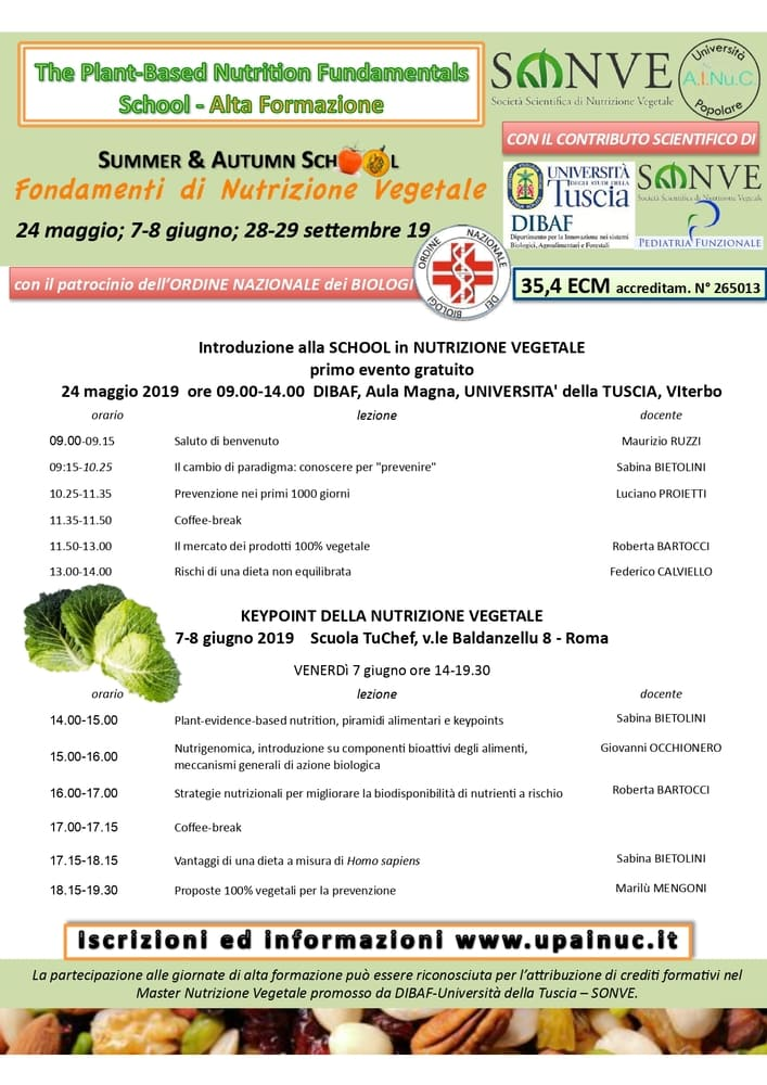 The Plant Based Nutrition Fundamentals School - Alta Formazione